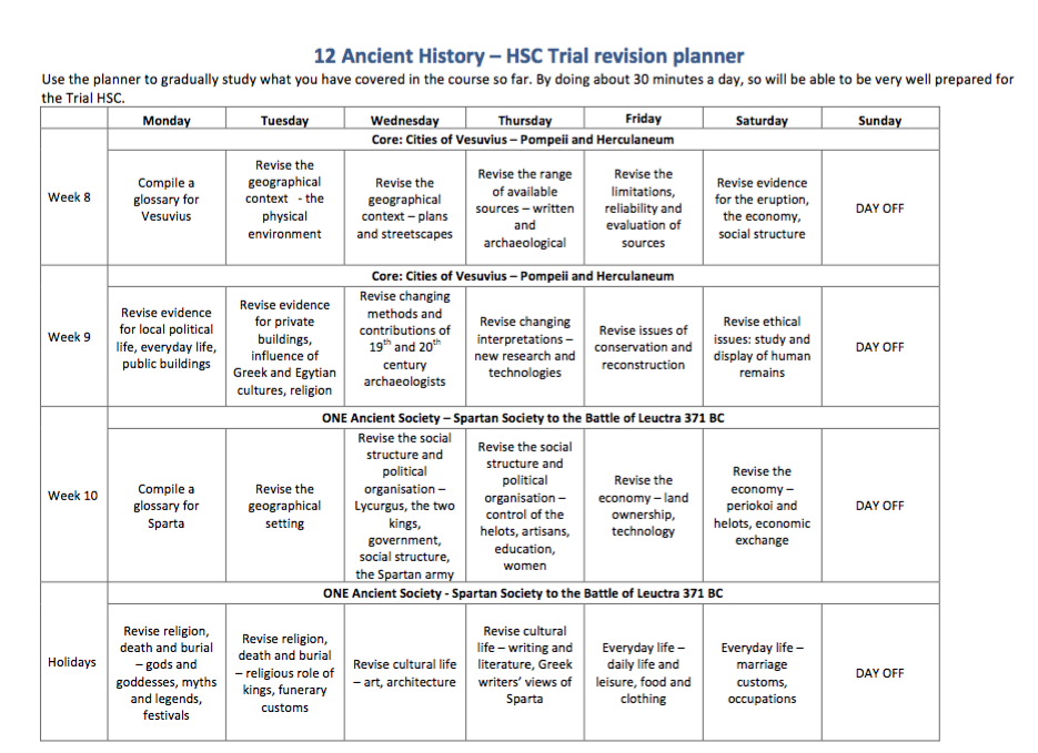modern history hsc essay structure Seeking to refine essay and question response technique in the lead-up to the hsc need not be a solitary affair in fact, ying says collaboration with fellow modern history students is highly advisable.